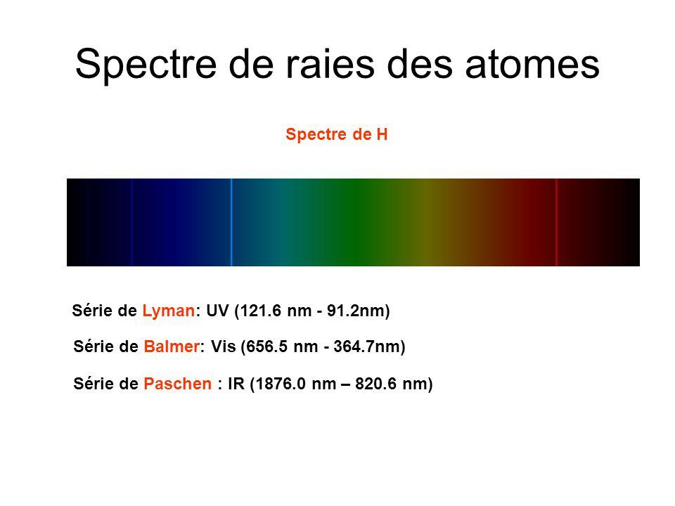 Spectre de raies des atomes Spectre de H Série de Lyman: UV (121.6 nm - 91.2nm) Série de Balmer: Vis (656.5 nm - 364.7nm) Série de Paschen : IR (1876.0 nm – 820.6 nm)