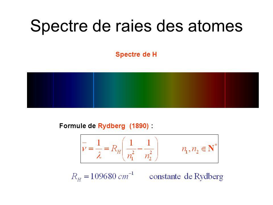 Spectre de raies des atomes Spectre de H Formule de Rydberg (1890) :