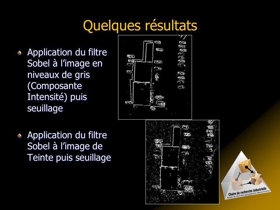 Quelques résultats Application du filtre Sobel à l'image en niveaux de gris (Composante Intensité) puis seuillage Application du filtre Sobel à l'imag