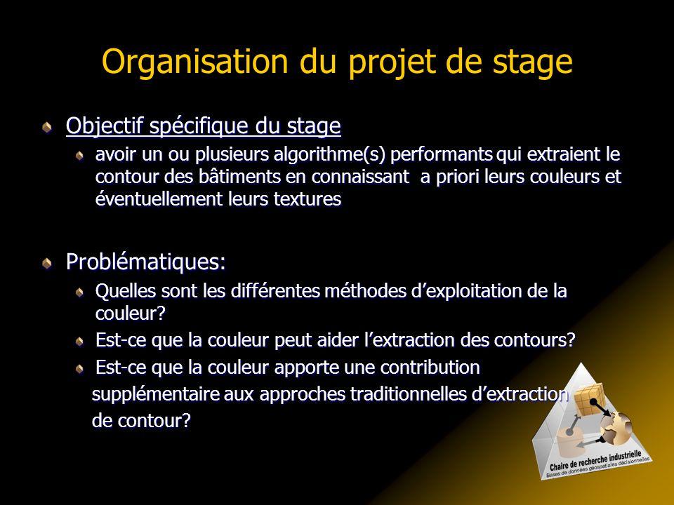 Organisation du projet de stage Objectif spécifique du stage avoir un ou plusieurs algorithme(s) performants qui extraient le contour des bâtiments en