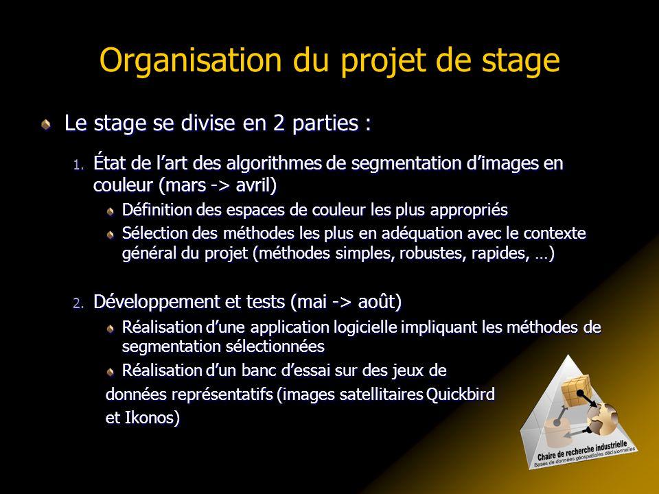 Organisation du projet de stage Le stage se divise en 2 parties : 1. État de l'art des algorithmes de segmentation d'images en couleur (mars -> avril)