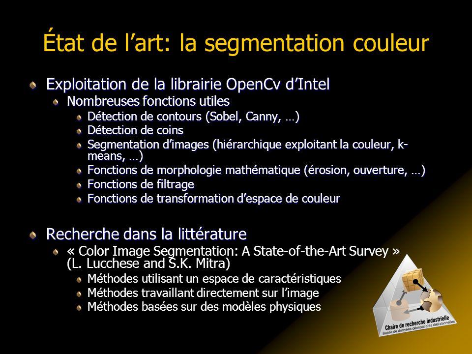 État de l'art: la segmentation couleur Exploitation de la librairie OpenCv d'Intel Nombreuses fonctions utiles Détection de contours (Sobel, Canny, …)