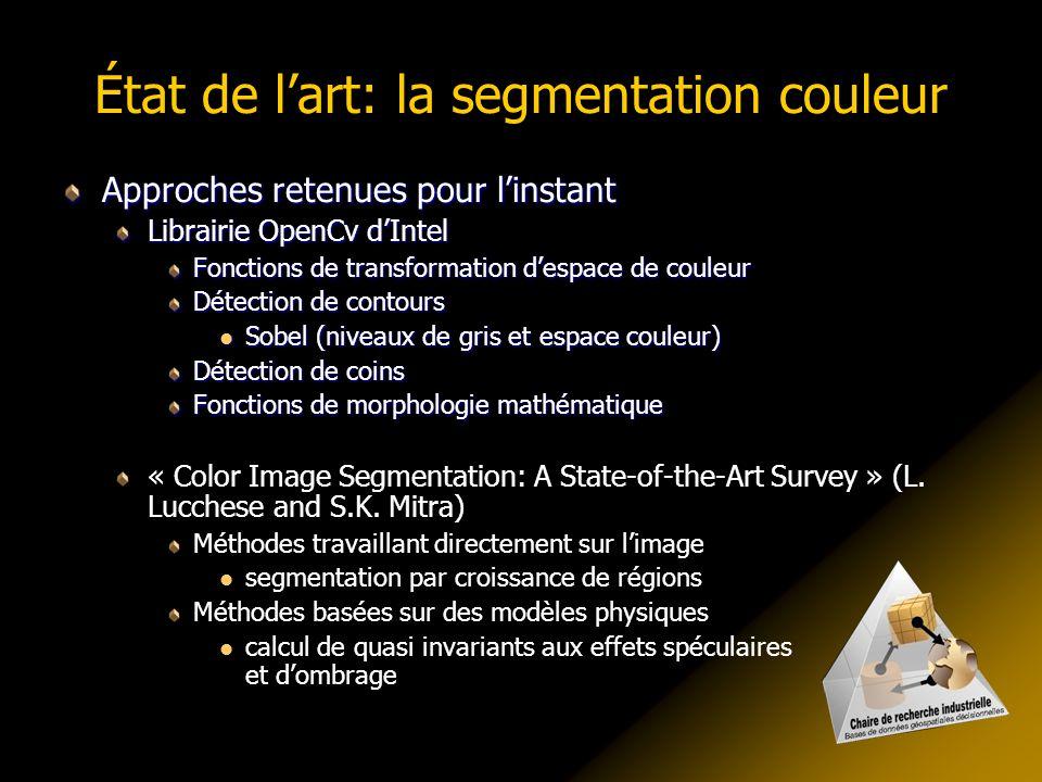 État de l'art: la segmentation couleur Approches retenues pour l'instant Librairie OpenCv d'Intel Fonctions de transformation d'espace de couleur Déte
