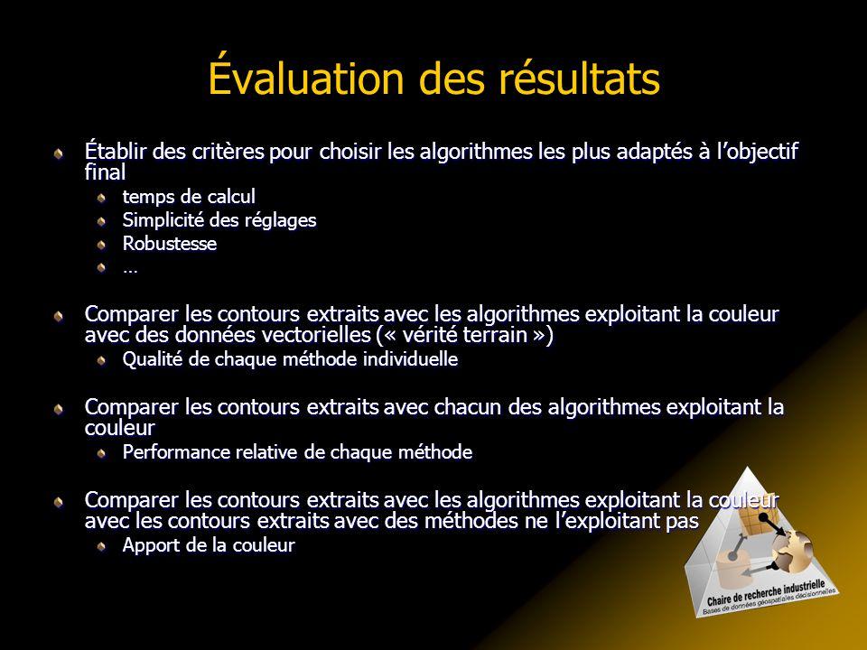 Évaluation des résultats Établir des critères pour choisir les algorithmes les plus adaptés à l'objectif final temps de calcul Simplicité des réglages