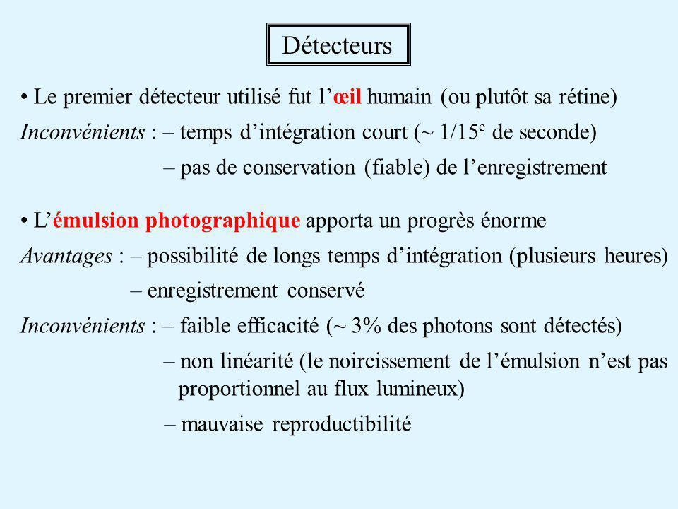 Le premier détecteur utilisé fut l'œil humain (ou plutôt sa rétine) Inconvénients : – temps d'intégration court (~ 1/15 e de seconde) – pas de conserv