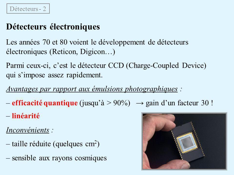 Détecteurs électroniques Les années 70 et 80 voient le développement de détecteurs électroniques (Reticon, Digicon…) Parmi ceux-ci, c'est le détecteur