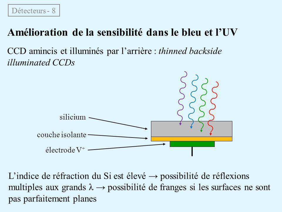 Amélioration de la sensibilité dans le bleu et l'UV CCD amincis et illuminés par l'arrière : thinned backside illuminated CCDs Détecteurs - 8 silicium