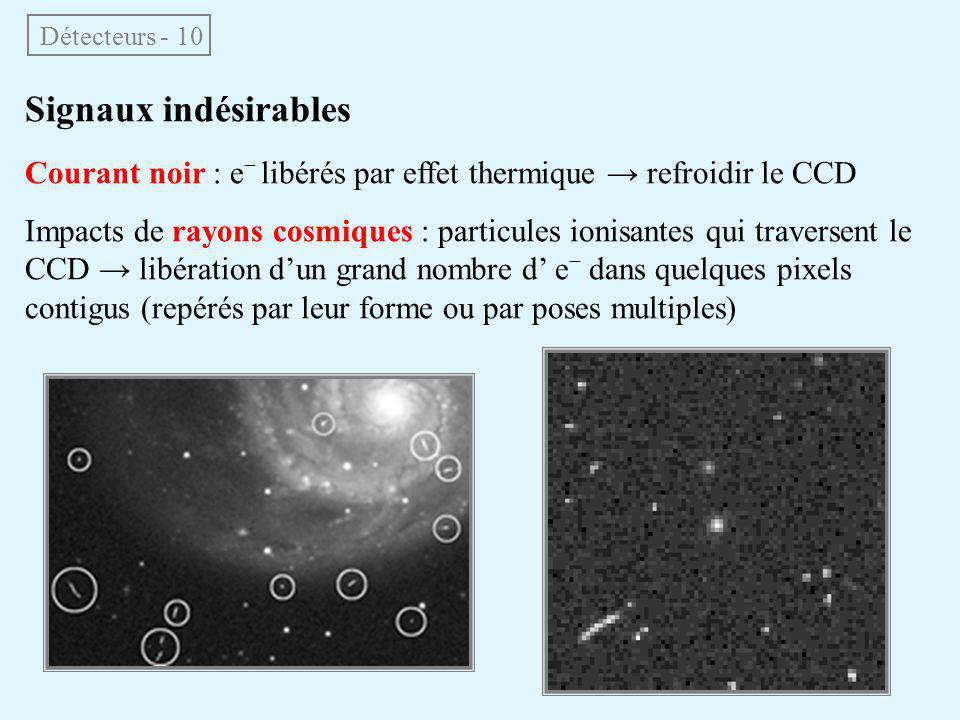 Signaux indésirables Courant noir : e − libérés par effet thermique → refroidir le CCD Impacts de rayons cosmiques : particules ionisantes qui travers