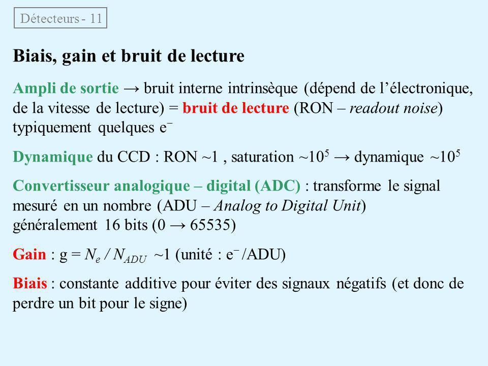 Biais, gain et bruit de lecture Ampli de sortie → bruit interne intrinsèque (dépend de l'électronique, de la vitesse de lecture) = bruit de lecture (R