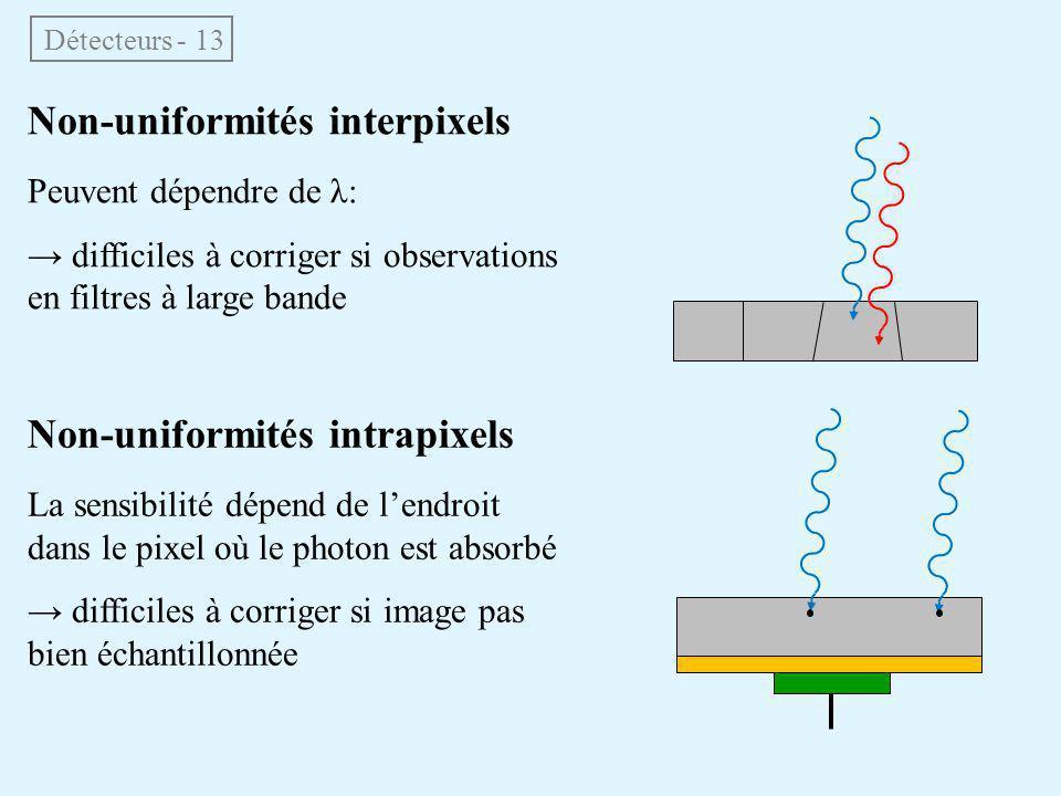 Non-uniformités interpixels Peuvent dépendre de λ: → difficiles à corriger si observations en filtres à large bande Détecteurs - 13 Non-uniformités in