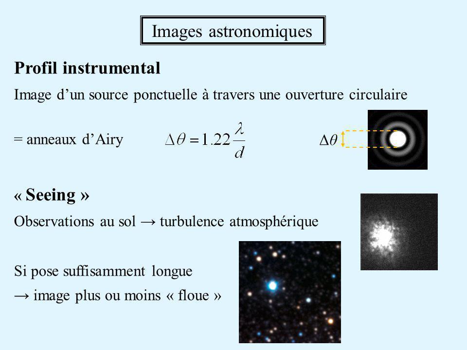 Profil instrumental Image d'un source ponctuelle à travers une ouverture circulaire = anneaux d'Airy Images astronomiques ΔθΔθ « Seeing » Observations