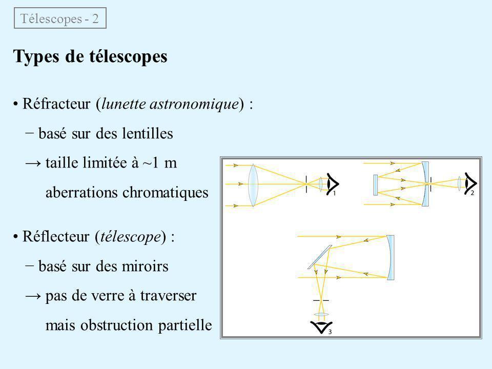 Caractéristiques principales du télescope Diamètre du miroir primaire d → surface collectrice Distance focale F → échelle de l'image dans le plan focal : F / 206235 (en mm/arcsec si F en mm) Rapport d'ouverture F / d → vitesse optique (concentration du flux) Pouvoir séparateur θ = 1.22 λ / d pour une ouverture circulaire de diamètre d d F Télescopes - 3