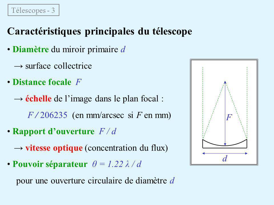 Caractéristiques principales du télescope Diamètre du miroir primaire d → surface collectrice Distance focale F → échelle de l'image dans le plan foca