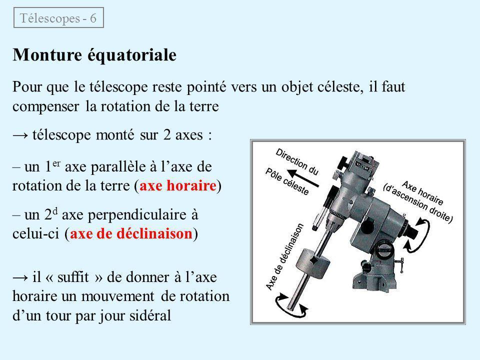 Monture équatoriale Pour que le télescope reste pointé vers un objet céleste, il faut compenser la rotation de la terre → télescope monté sur 2 axes :
