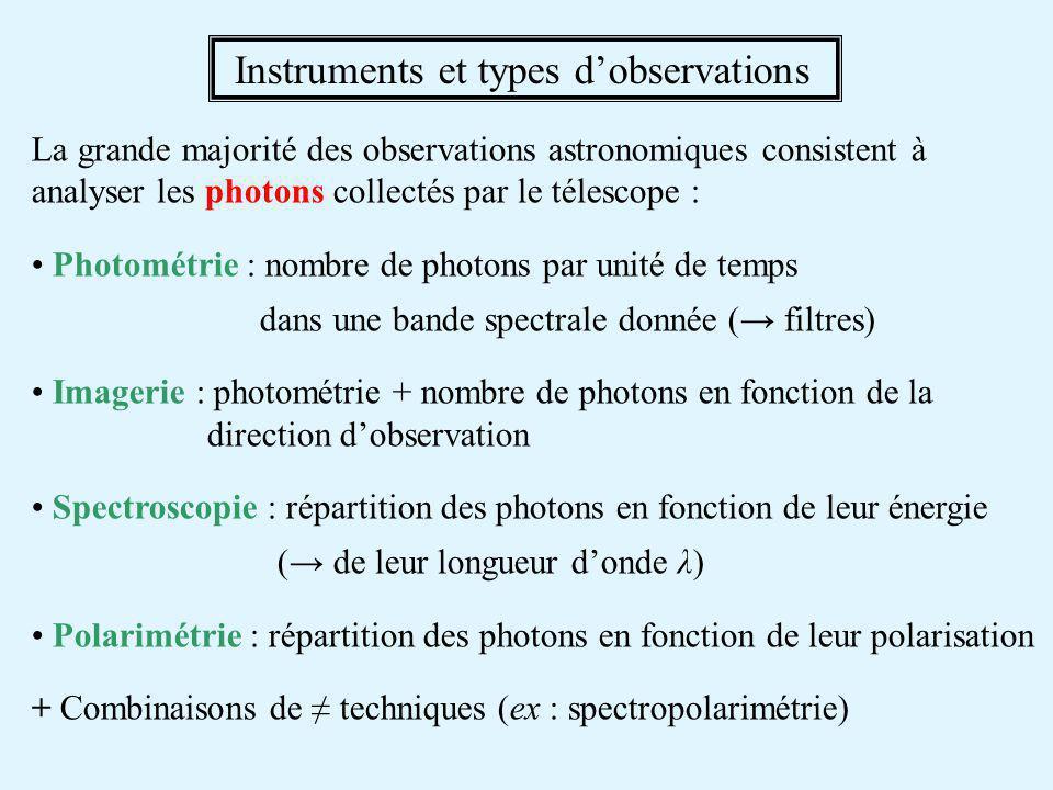 La grande majorité des observations astronomiques consistent à analyser les photons collectés par le télescope : Photométrie : nombre de photons par u