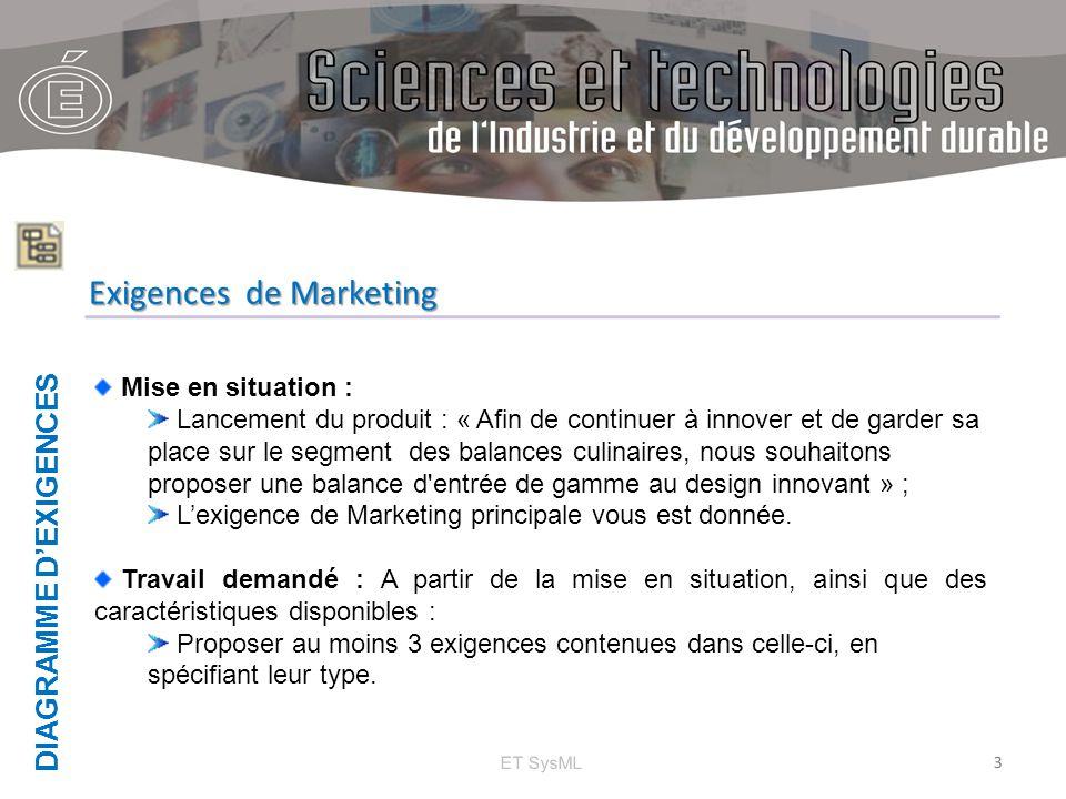 DIAGRAMME D'EXIGENCES ET SysML 3 Exigences de Marketing Mise en situation : Lancement du produit : « Afin de continuer à innover et de garder sa place