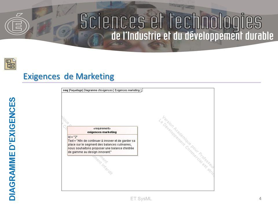 DIAGRAMME D'EXIGENCES ET SysML 4 Exigences de Marketing