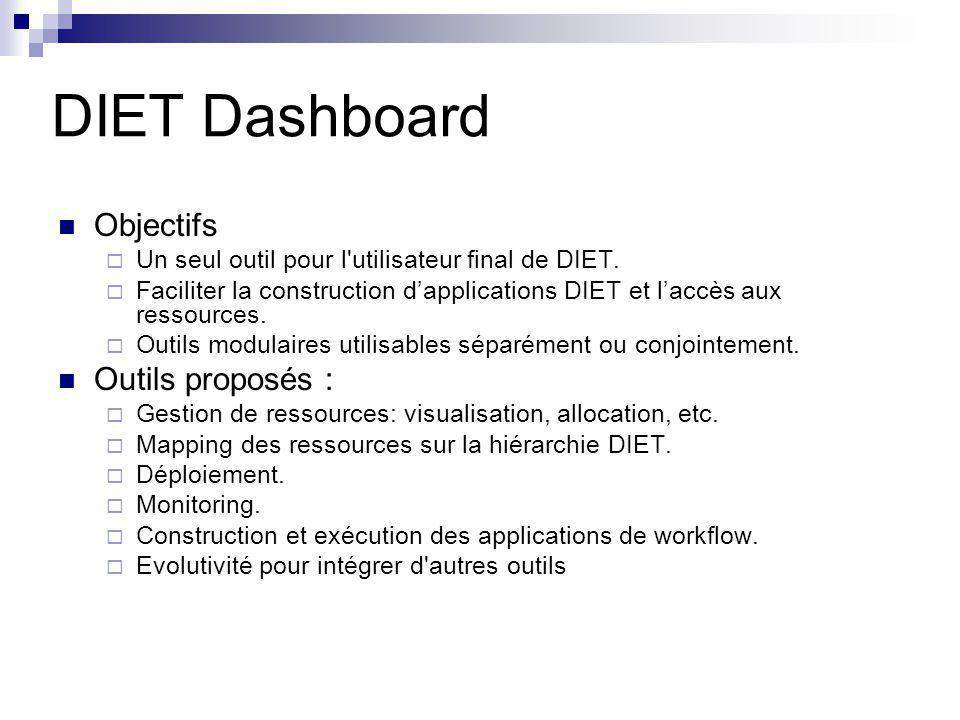 DIET Dashboard: architecture actuelle Resources acces Resources allocation Resources mapping Application deployment Workflow monitoring Application designer Workflow designer Service discover Workflow execution