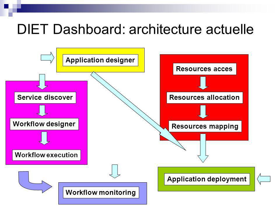 Screenshot: Gestion de ressources (1/2)