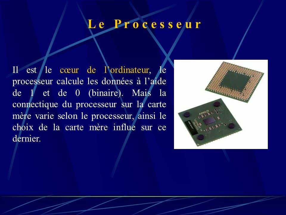 Il est le cœur de l'ordinateur, le processeur calcule les données à l'aide de 1 et de 0 (binaire).