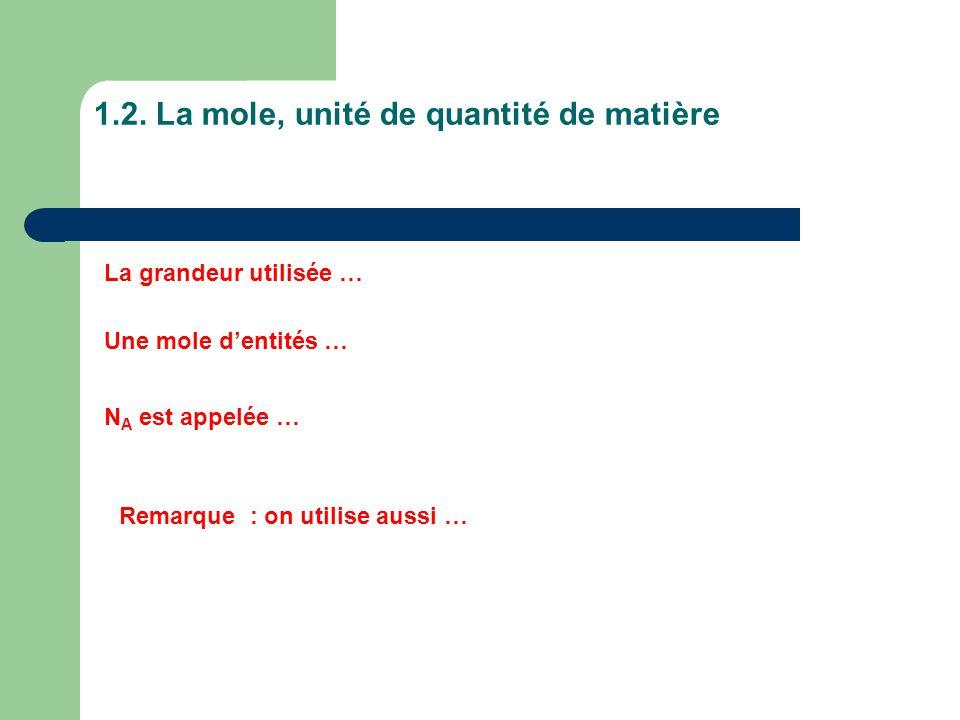 1.2. La mole, unité de quantité de matière La grandeur utilisée … Une mole d'entités … Remarque : on utilise aussi … N A est appelée …