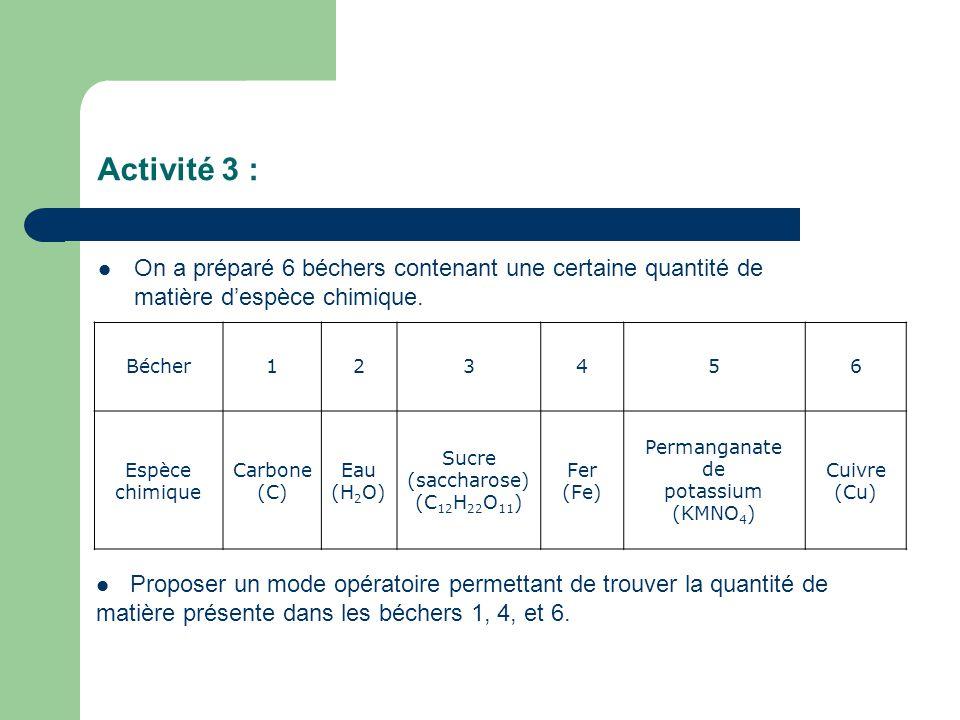 Activité 3 : On a préparé 6 béchers contenant une certaine quantité de matière d'espèce chimique. Bécher123456 Espèce chimique Carbone (C) Eau (H 2 O)