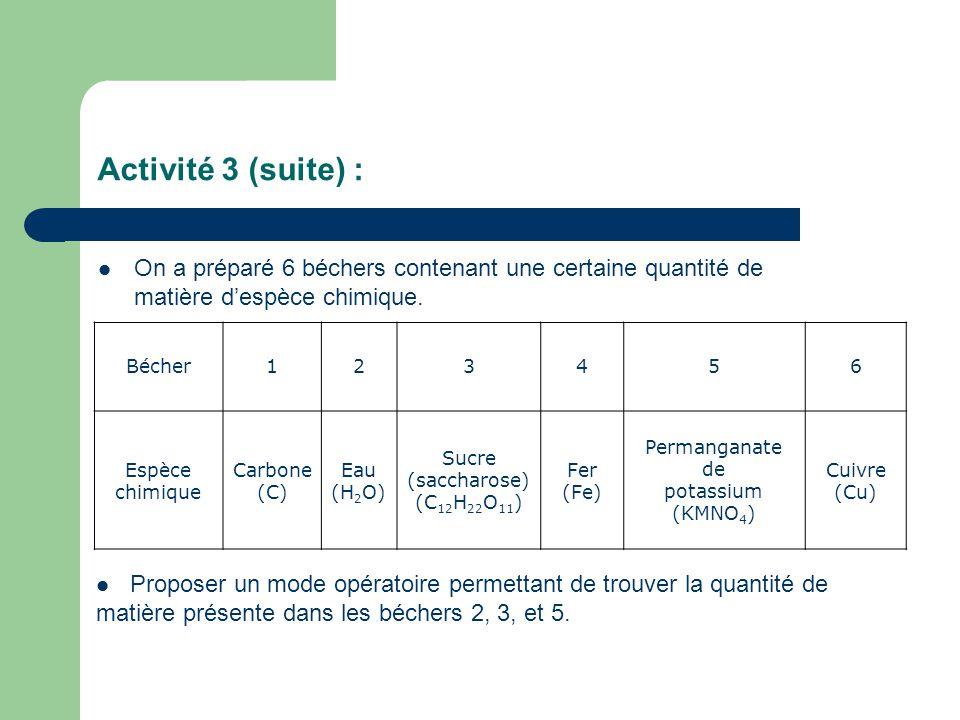 Activité 3 (suite) : On a préparé 6 béchers contenant une certaine quantité de matière d'espèce chimique. Bécher123456 Espèce chimique Carbone (C) Eau