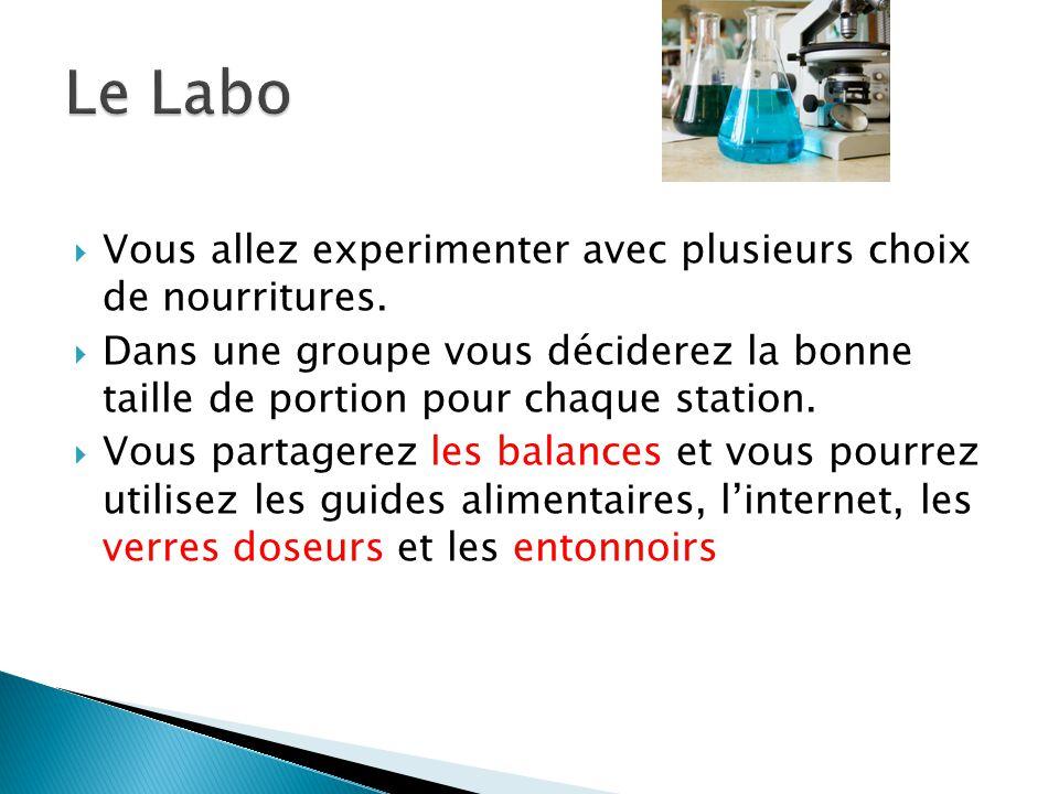  Station 1: Laits et Substituts  Station 2: Viandes et Substituts  Station 3: Le Petit Déjeuner  Station 4: Les Accompagnements  Station 5: Les casses-croûtes (Huiles et Autres Grasses)