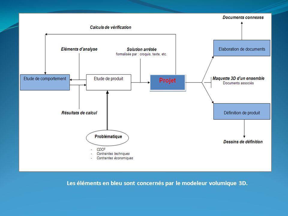 Vérification des caractéristiques mécaniques à l'aide d'un logiciel de simulation.