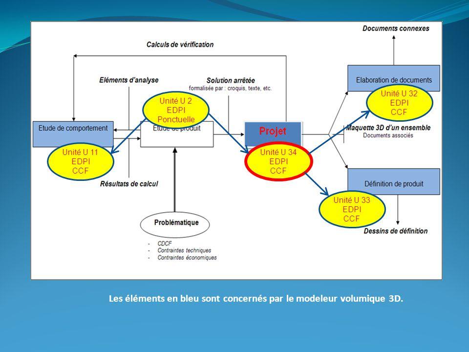 Projet en bac Pro EDPI : Mise en œuvre d'un modeleur volumique dans la modification d'un produit industriel.