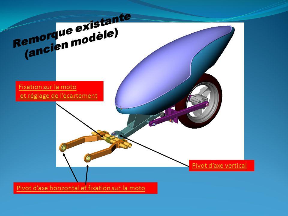Pivot d'axe vertical Pivot d'axe horizontal et fixation sur la moto Fixation sur la moto et réglage de l'écartement
