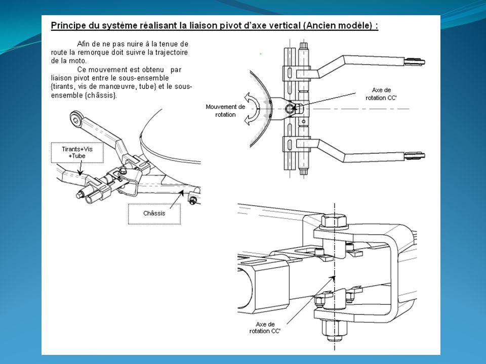 Une étude mécanique a permis de positionner l'amortisseur par rapport au bras de façon optimale, compte-tenu des efforts et de l'encombrement minimum Tâche 7 27° 190 Réaliser (partiellement) le châssis