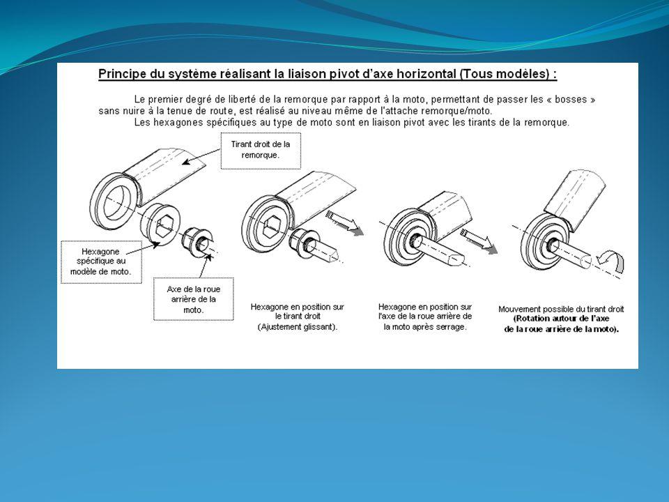 L épaisseur de la tôle sera définie dans le contexte ainsi que les formes non fonctionnelles et les espaces libres de matière Sauvegarder le châssis en tôle avec le nom : Châssis tôle.SLDPRT côte à déterminer après avoir réalisé la liaison pivot avec les biellettes.