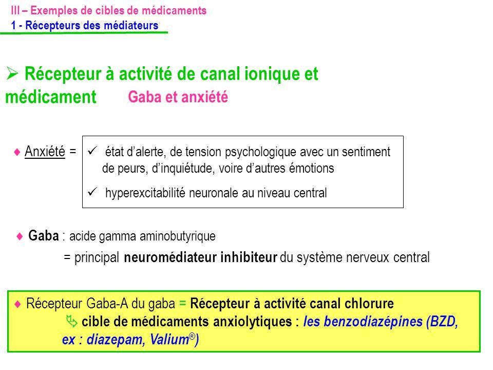  Récepteur à activité de canal ionique et médicament Gaba et anxiété  Gaba : acide gamma aminobutyrique = principal neuromédiateur inhibiteur du sys