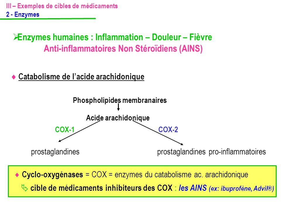  Enzymes humaines : Inflammation – Douleur – Fièvre  Catabolisme de l'acide arachidonique  Cyclo-oxygénases = COX = enzymes du catabolisme ac. arac