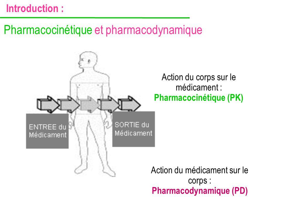 Action du corps sur le médicament : Pharmacocinétique (PK) Action du médicament sur le corps : Pharmacodynamique (PD) Introduction : Pharmacocinétique