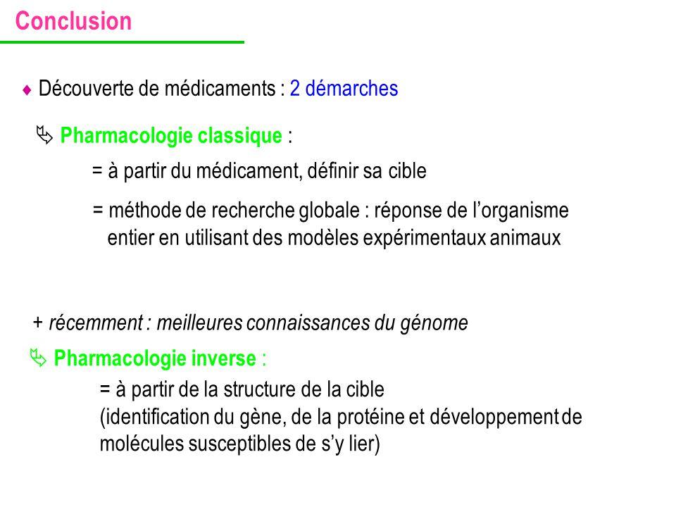  Pharmacologie classique : = à partir du médicament, définir sa cible  Découverte de médicaments : 2 démarches = méthode de recherche globale : répo
