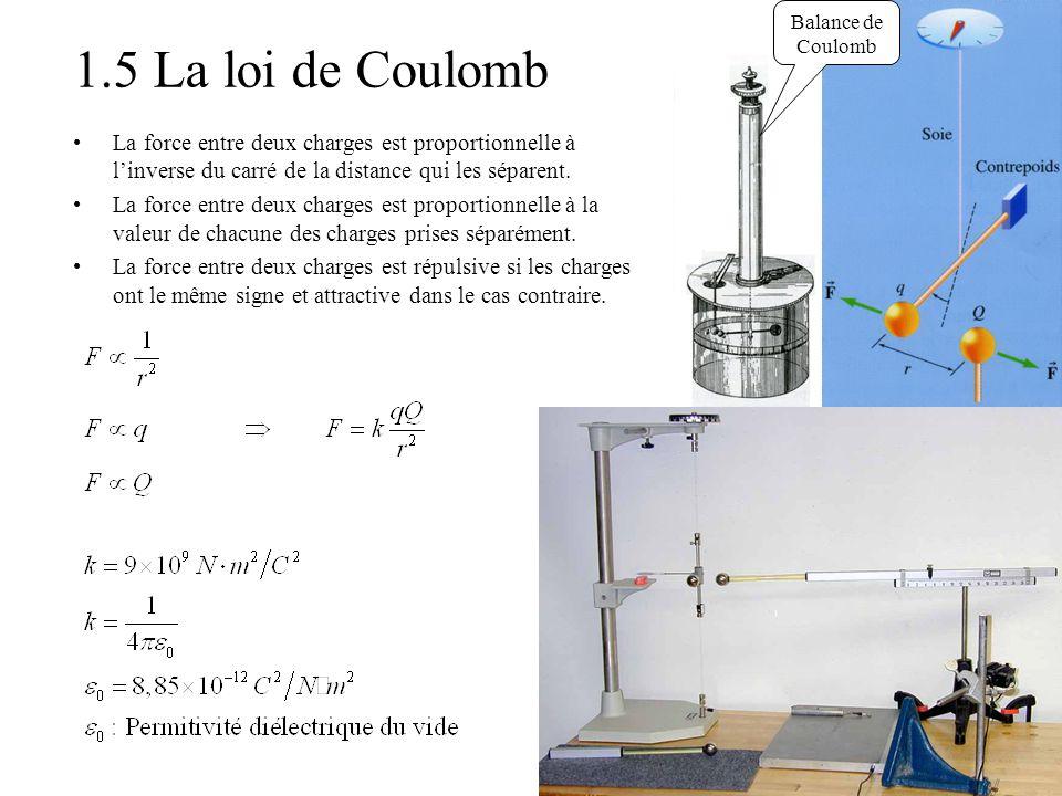 1.5 La loi de Coulomb La force entre deux charges est proportionnelle à l'inverse du carré de la distance qui les séparent. La force entre deux charge