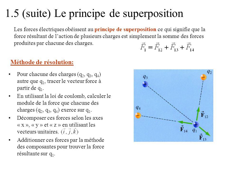 1.5 (suite) Le principe de superposition Pour chacune des charges (q 2, q 3, q 4 ) autre que q 1, tracer le vecteur force à partir de q 1. En utilisan