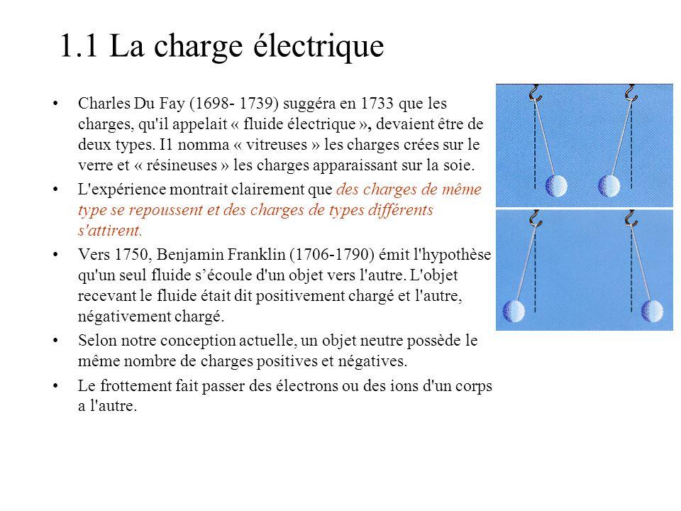 1.1 La charge électrique Charles Du Fay (1698- 1739) suggéra en 1733 que les charges, qu'il appelait « fluide électrique », devaient être de deux type