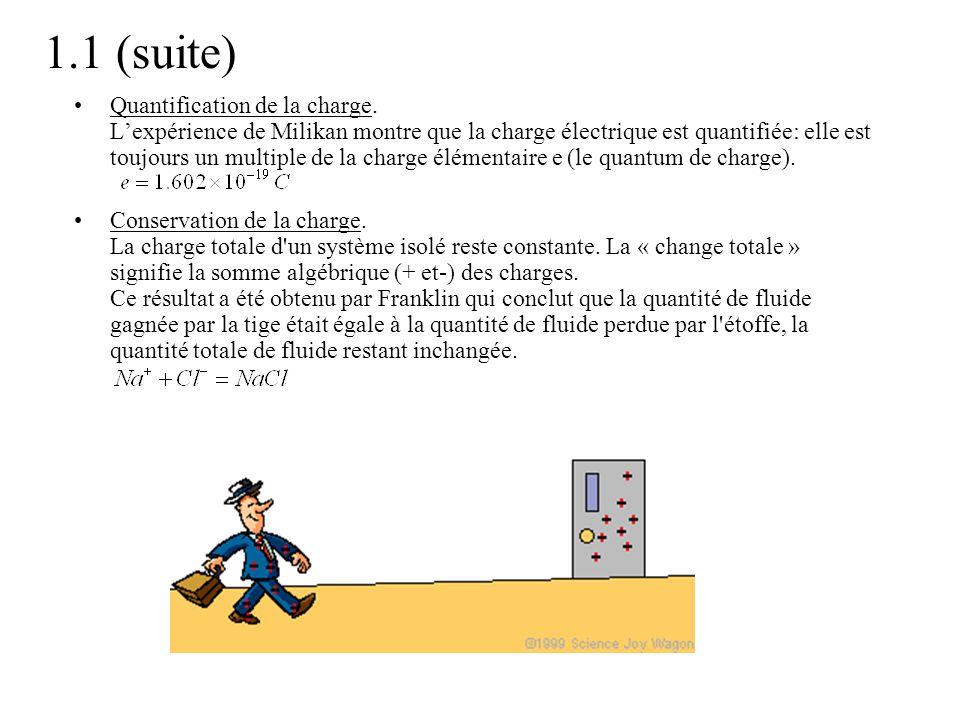 1.1 (suite) Quantification de la charge. L'expérience de Milikan montre que la charge électrique est quantifiée: elle est toujours un multiple de la c