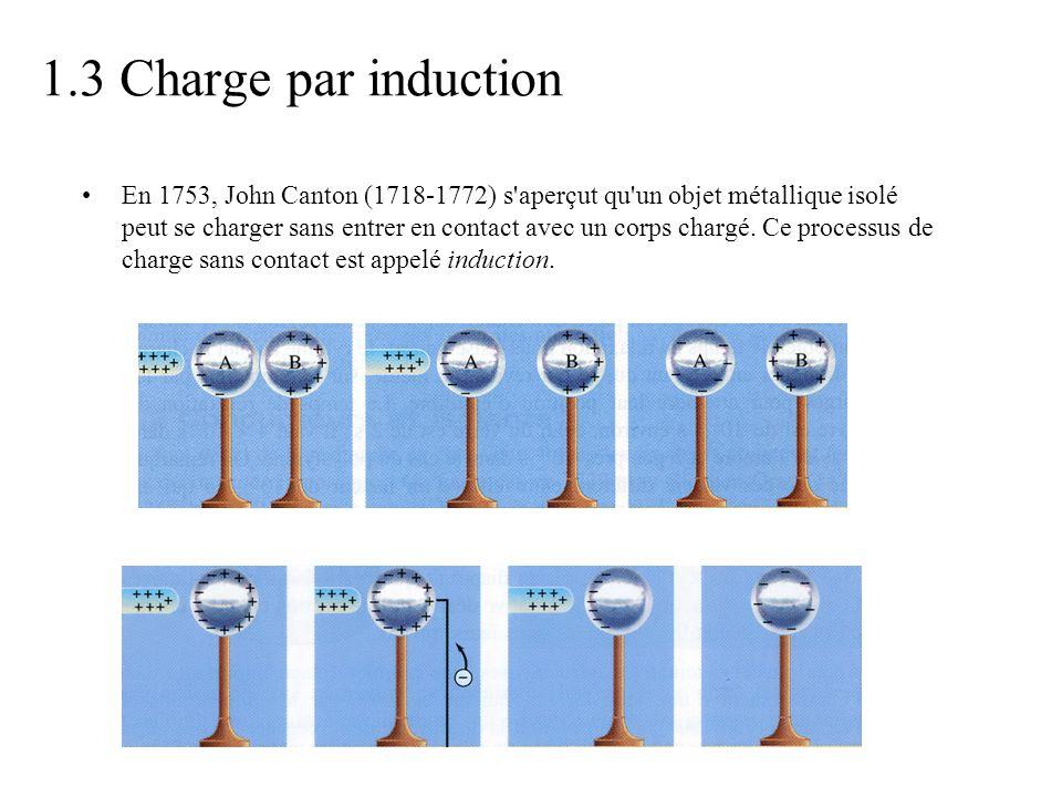 1.3 Charge par induction En 1753, John Canton (1718-1772) s'aperçut qu'un objet métallique isolé peut se charger sans entrer en contact avec un corps