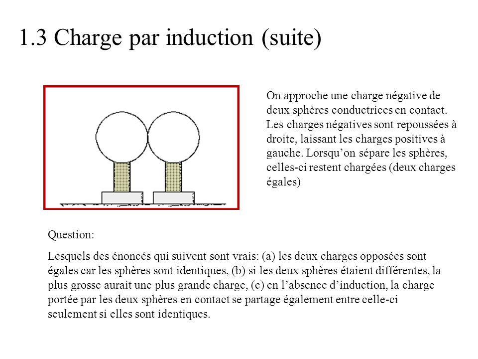 1.3 Charge par induction (suite) On approche une charge négative de deux sphères conductrices en contact. Les charges négatives sont repoussées à droi