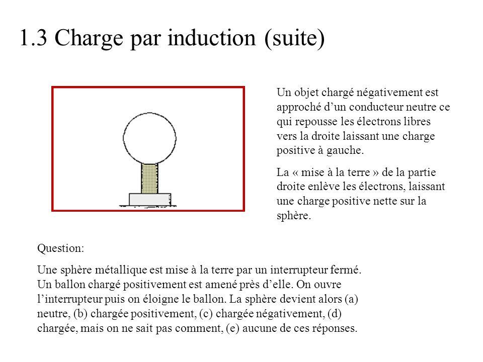 1.3 Charge par induction (suite) Un objet chargé négativement est approché d'un conducteur neutre ce qui repousse les électrons libres vers la droite
