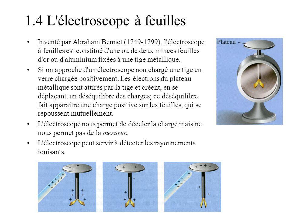 1.4 L'électroscope à feuilles Inventé par Abraham Bennet (1749-1799), l'électroscope à feuilles est constitué d'une ou de deux minces feuilles d'or ou