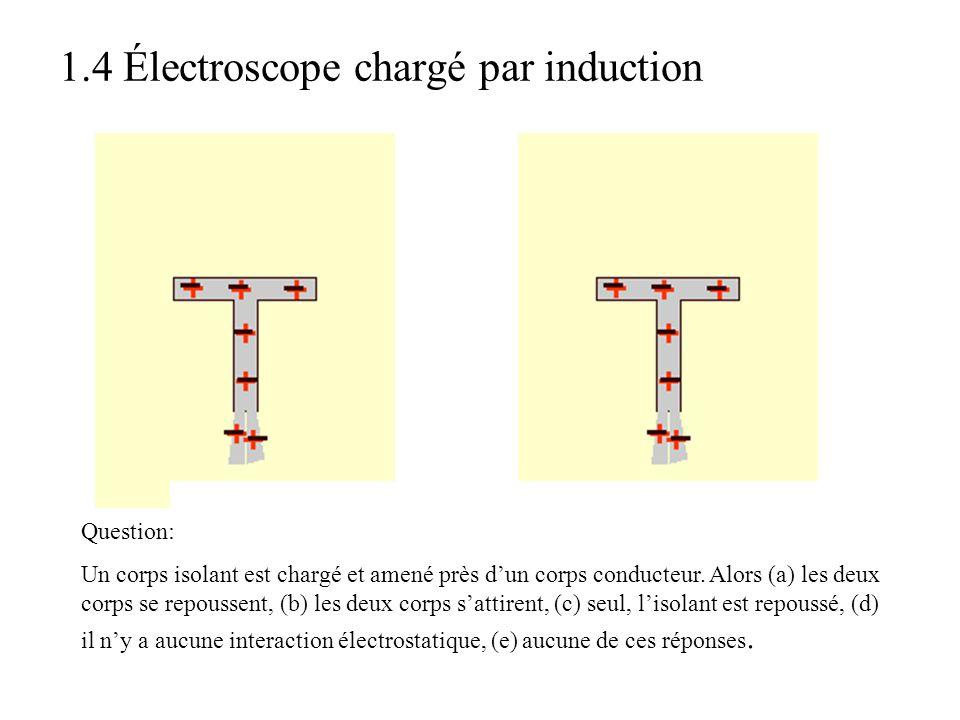 1.4 Électroscope chargé par induction Question: Un corps isolant est chargé et amené près d'un corps conducteur. Alors (a) les deux corps se repoussen