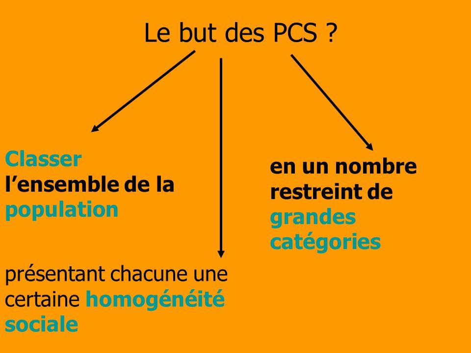 Le but des PCS ? présentant chacune une certaine homogénéité sociale Classer l'ensemble de la population en un nombre restreint de grandes catégories