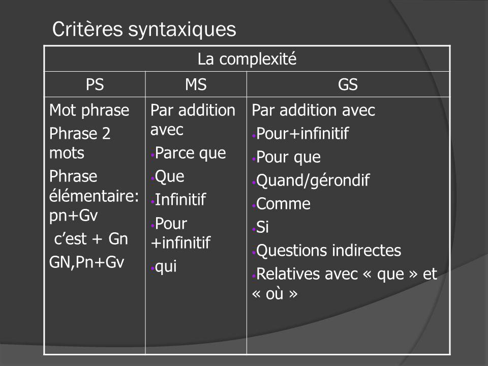Critères syntaxiques La complexité PSMSGS Mot phrase Phrase 2 mots Phrase élémentaire: pn+Gv c'est + Gn GN,Pn+Gv Par addition avec Parce que Que Infin