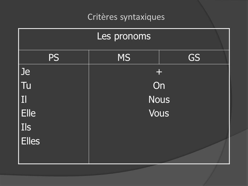 Les temps PSMSGS Présent Passé composé Futur ( avec aller) + imparfait + Plus que parfait Futur Futur dans le futur Alternance du récit PC/IMP Critères syntaxiques