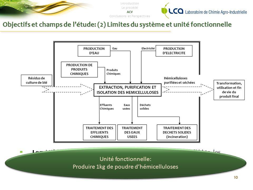 Objectifs et champs de l'étude: (2) Limites du système et unité fonctionnelle 10 Introduction Le procédéACV Conclusions et Perspectives  La matière première végétale est considérée comme déchet de la production de blé pour le grain, sa production n'est donc pas incluse dans les limites du système  Le procédé est supposé être développé à une échelle locale: les transports ne sont pas pris en compte  Les co-produits de ce procédé sont considérés comme des déchets, les valorisation éventuelles ne sont pas considérées pour le moment  La mise en place des infrastructures, leur maintenance et leur démantèlement ne sont pas pris en compte Unité fonctionnelle: Produire 1kg de poudre d'hémicelluloses Unité fonctionnelle: Produire 1kg de poudre d'hémicelluloses